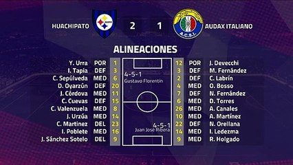Resumen partido entre Huachipato y Audax Italiano Jornada 7 Primera Chile