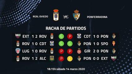Previa partido entre Real Oviedo y Ponferradina Jornada 32 Segunda División