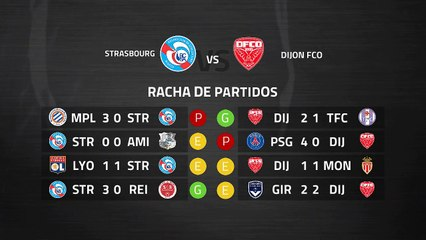 Previa partido entre Strasbourg y Dijon FCO Jornada 29 Ligue 1