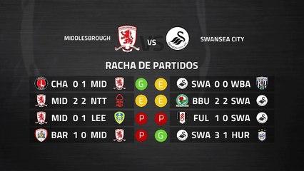 Previa partido entre Middlesbrough y Swansea City Jornada 38 Championship