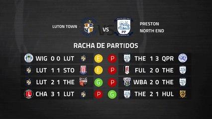 Previa partido entre Luton Town y Preston North End Jornada 38 Championship