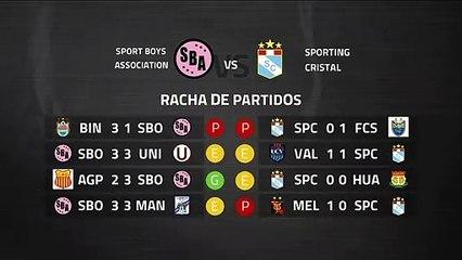 Previa partido entre Sport Boys Association y Sporting Cristal Jornada 7 Perú - Liga 1 Apertura
