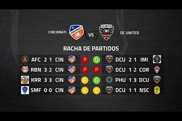 Previa partido entre Cincinnati y DC United Jornada 4 MLS - Liga USA