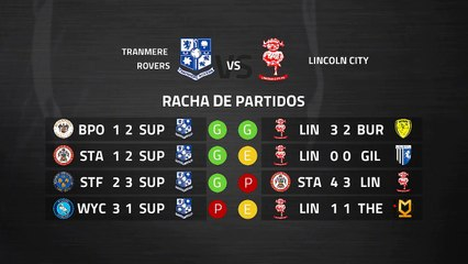 Previa partido entre Tranmere Rovers y Lincoln City Jornada 38 League One