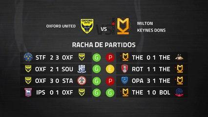 Previa partido entre Oxford United y Milton Keynes Dons Jornada 38 League One