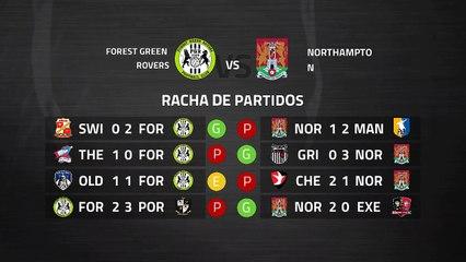 Previa partido entre Forest Green Rovers y Northampton Jornada 38 League Two
