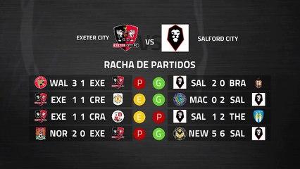 Previa partido entre Exeter City y Salford City Jornada 38 League Two