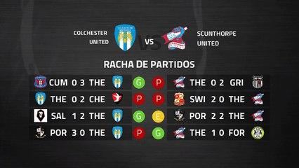 Previa partido entre Colchester United y Scunthorpe United Jornada 38 League Two