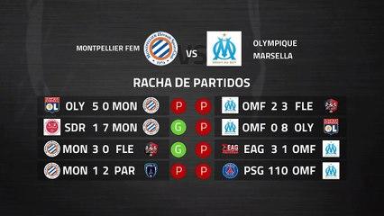 Previa partido entre Montpellier Fem y Olympique Marsella Fem Jornada 17 Liga Francesa Femenina