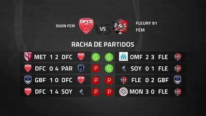 Previa partido entre Dijon Fem y Fleury 91 Fem Jornada 17 Liga Francesa Femenina