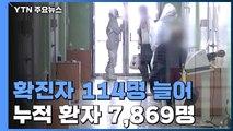 코로나19 환자 114명 늘어...구로 '콜센터' 관련 환자 증가 / YTN