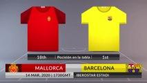 Match Preview: Mallorca vs Barcelona on 14/03/2020