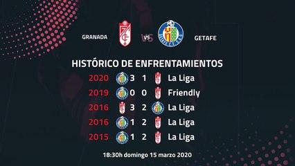 Previa partido entre Granada y Getafe Jornada 28 Primera División