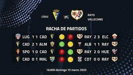 Previa partido entre Cádiz y Rayo Vallecano Jornada 32 Segunda División