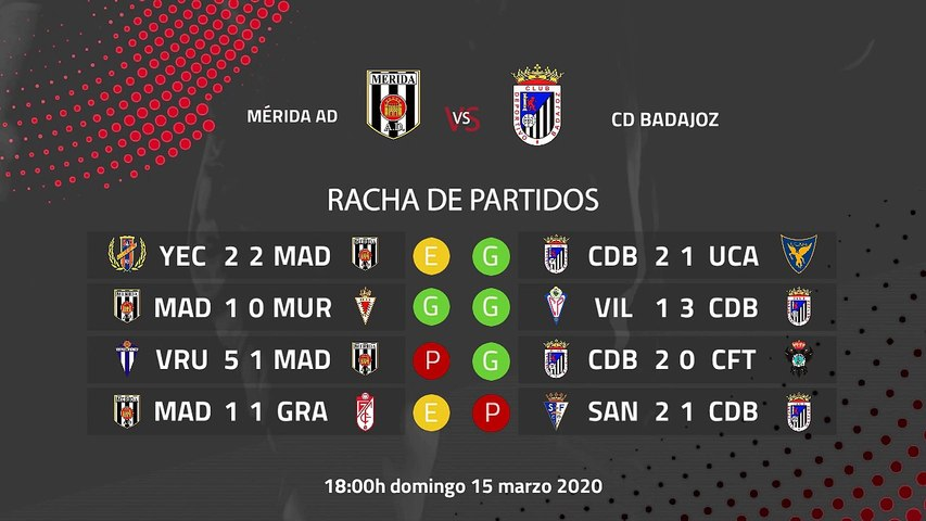 Previa partido entre Mérida AD y CD Badajoz Jornada 29 Segunda División B