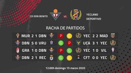 Previa partido entre CD Don Benito y Yeclano Deportivo Jornada 29 Segunda División B