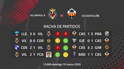 Previa partido entre Villarreal B y CD Castellón Jornada 29 Segunda División B