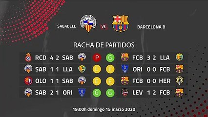 Previa partido entre Sabadell y Barcelona B Jornada 29 Segunda División B