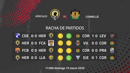 Previa partido entre Hércules y Cornellà Jornada 29 Segunda División B