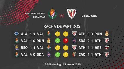 Previa partido entre Real Valladolid Promesas y Bilbao Ath. Jornada 29 Segunda División B