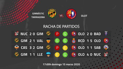 Previa partido entre Gimnàstic Tarragona y Olot Jornada 29 Segunda División B