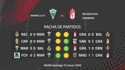 Previa partido entre Marbella FC y Recreativo Granada Jornada 29 Segunda División B