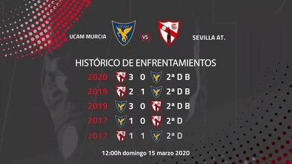 Previa partido entre UCAM Murcia y Sevilla At. Jornada 29 Segunda División B