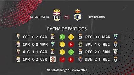 Previa partido entre F.C. Cartagena y Recreativo Jornada 29 Segunda División B