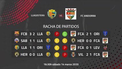 Previa partido entre Llagostera y FC Andorra Jornada 29 Segunda División B