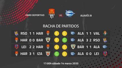 Previa partido entre Haro Deportivo y Alavés B Jornada 29 Segunda División B