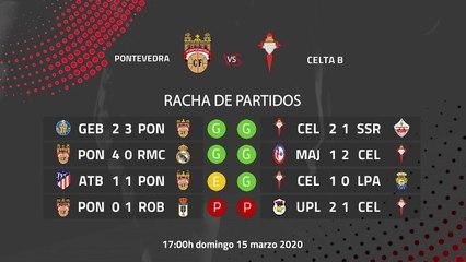 Previa partido entre Pontevedra y Celta B Jornada 29 Segunda División B