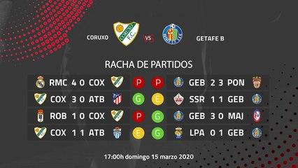 Previa partido entre Coruxo y Getafe B Jornada 29 Segunda División B