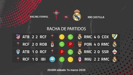 Previa partido entre Racing Ferrol y RM Castilla Jornada 29 Segunda División B
