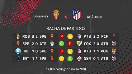 Previa partido entre Sporting B y Atlético B Jornada 29 Segunda División B