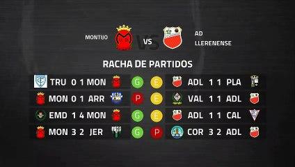 Previa partido entre Montijo y AD Llerenense Jornada 29 Tercera División