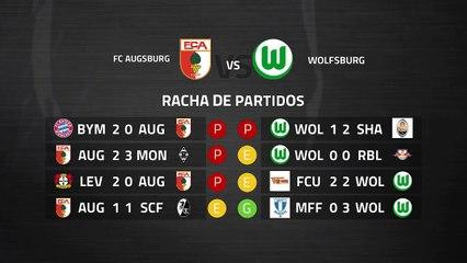 Previa partido entre FC Augsburg y Wolfsburg Jornada 26 Bundesliga