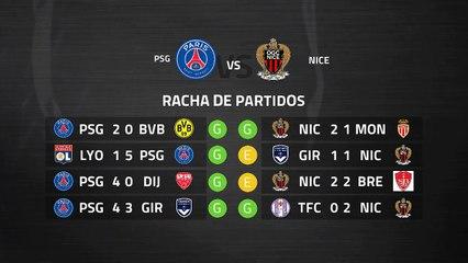 Previa partido entre PSG y Nice Jornada 29 Ligue 1