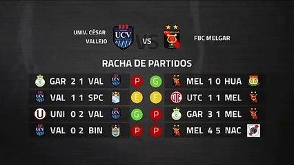 Previa partido entre Univ. César Vallejo y FBC Melgar Jornada 7 Perú - Liga 1 Apertura