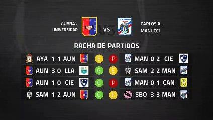 Previa partido entre Alianza Universidad y Carlos A. Manucci Jornada 7 Perú - Liga 1 Apertura