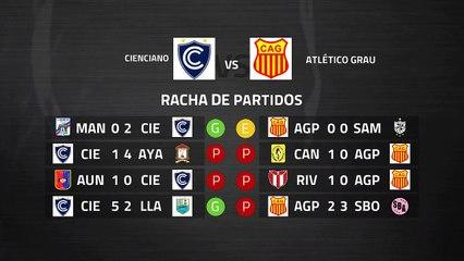 Previa partido entre Cienciano y Atlético Grau Jornada 7 Perú - Liga 1 Apertura