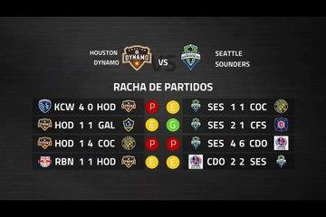 Previa partido entre Houston Dynamo y Seattle Sounders Jornada 4 MLS - Liga USA