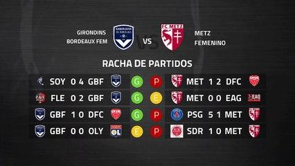 Previa partido entre Girondins Bordeaux Fem y Metz Femenino Jornada 17 Liga Francesa Femenina