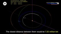 New asteroid to fly by Earth may be potential threat but no need to worry -- Chinese astronomers