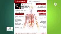 Emission spéciale «Coronavirus» - MARS 2020