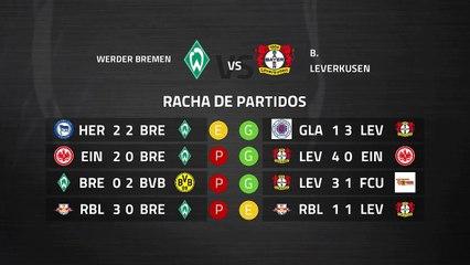 Previa partido entre Werder Bremen y B. Leverkusen Jornada 26 Bundesliga