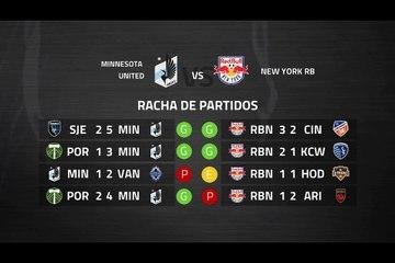 Previa partido entre Minnesota United y New York RB Jornada 4 MLS - Liga USA