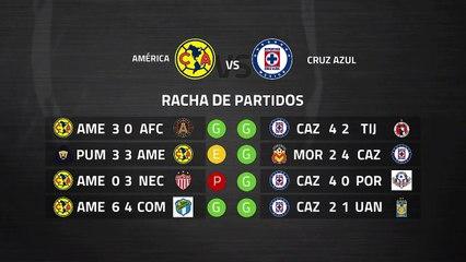 Previa partido entre América y Cruz Azul Jornada 10 Liga MX - Clausura