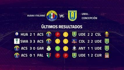 Previa partido entre Audax Italiano y Univ. Concepción Jornada 8 Primera Chile