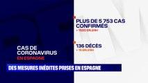 Coronavirus: 1500 nouveaux cas en Espagne en un jour, plus de 5700 au total