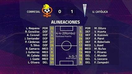 Resumen partido entre Cobresal y U. Católica Jornada 8 Primera Chile